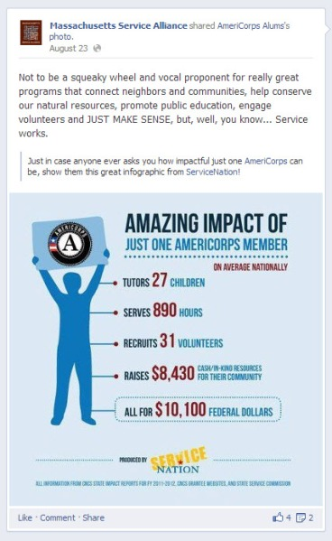 Americorps-infographic