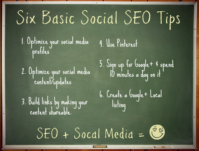 6 Uncomplicated Social SEO Tips for Small Businesses | Constant Contact Blogs