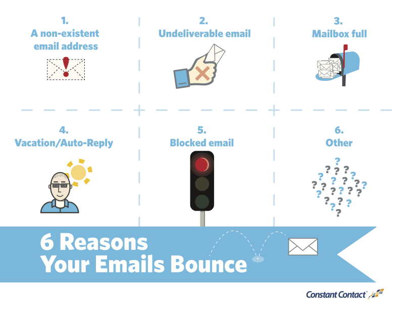 why emails bounce infographic