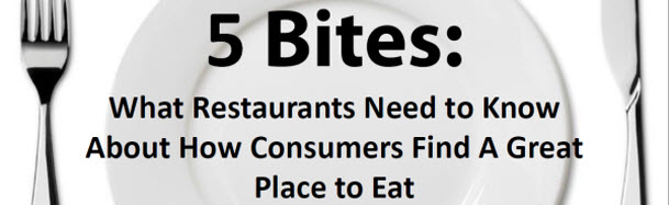 Restaurants: Most Searched Industry by Consumers on Mobile Devices … And Other Hot Topics