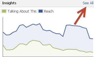 facebook-insights-see-all