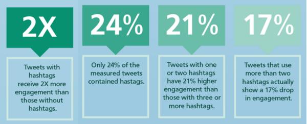 Twitter Hashtags3