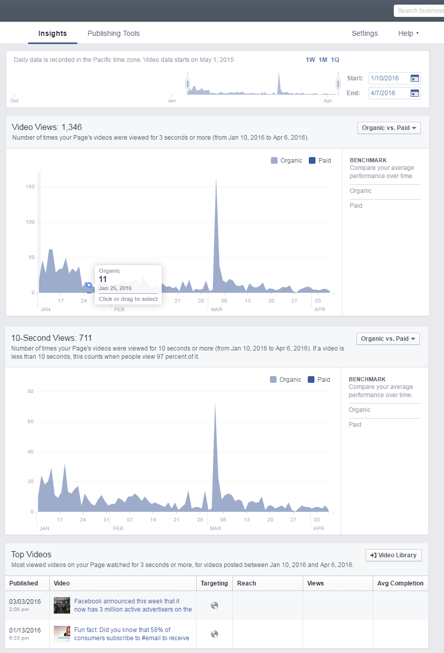 facebook insights video type