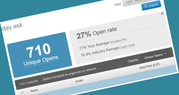 Is Gmail Trying to Mess with Your Open Rates?