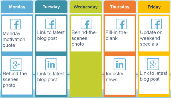 How To Create A Social Media Posting Schedule Constant