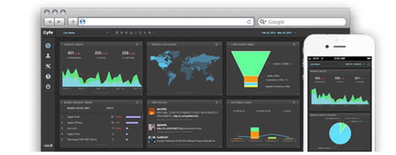 why your company needs a business dashboard
