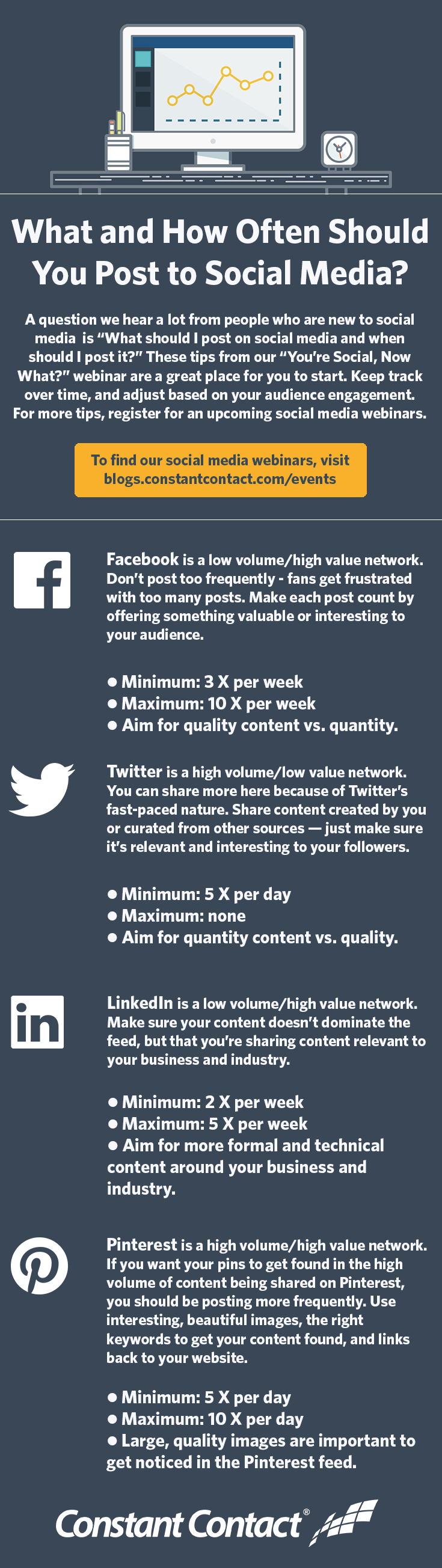 Social Media Posting Frequency Infographic