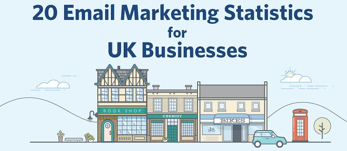 20 Email Marketing Statistics for UK Businesses