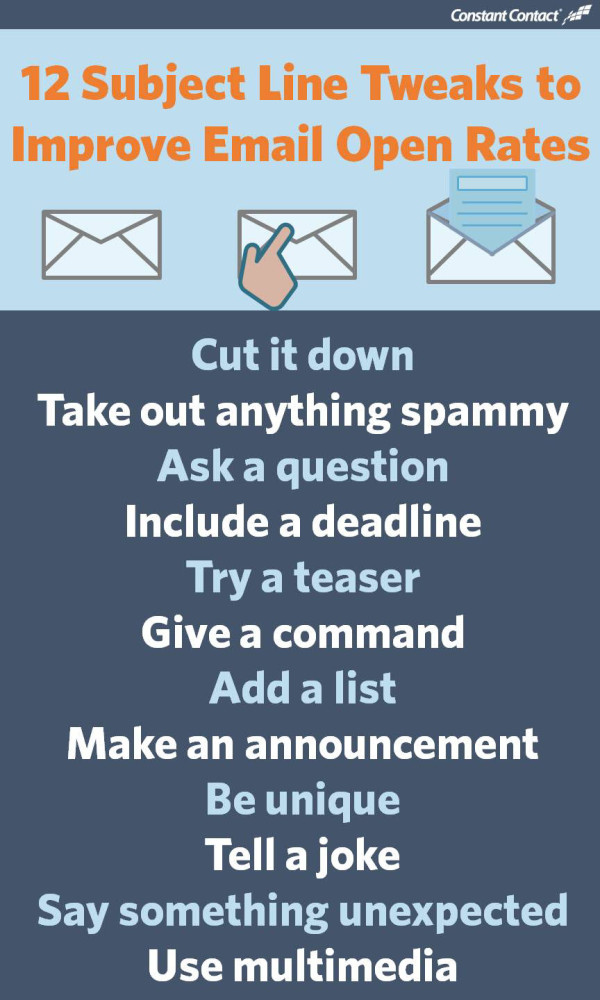 Good email subject lines 12 easy to follow examples improve your open rates with these 12 subject line tweaks spiritdancerdesigns Gallery