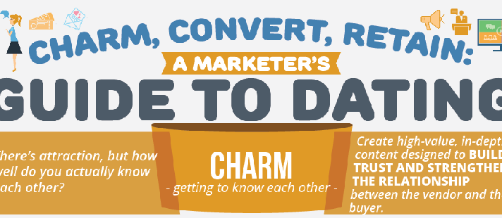 5 common blunders made in the conversion funnel
