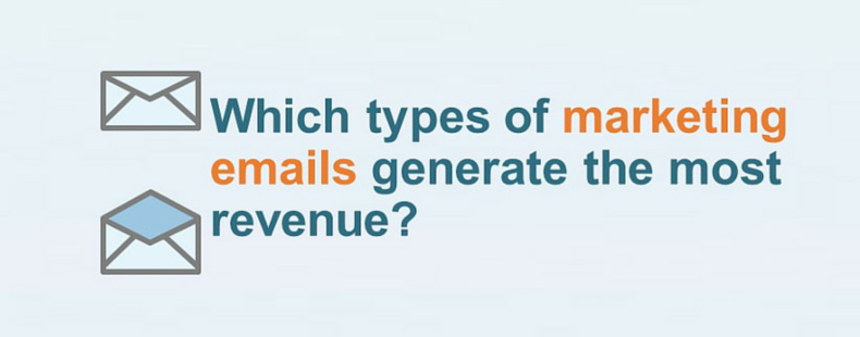Which types of marketing emails generate the most revenue?