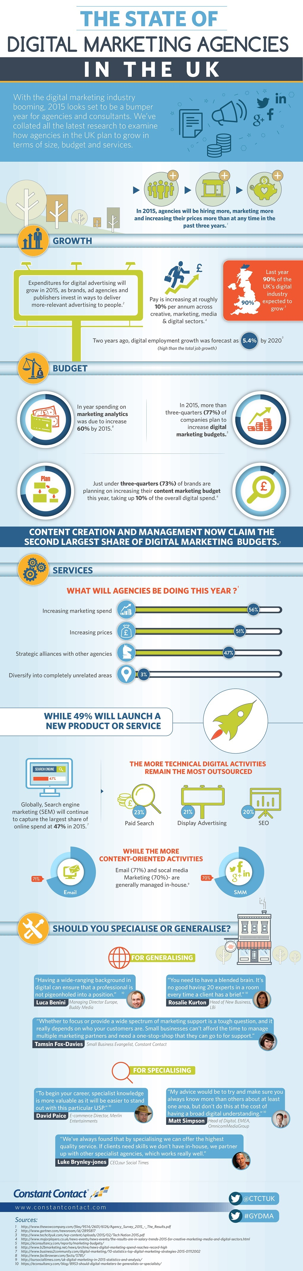 The-state-of-digital-marketing-agencies-in-the-UK-infographic_edited