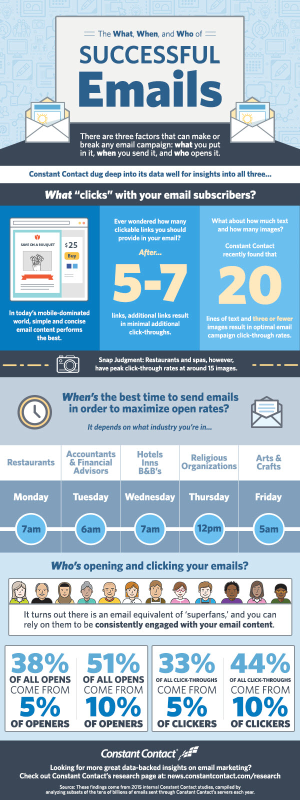 Email_Infographic_600x1600_Edit3