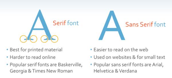 choosing a font image