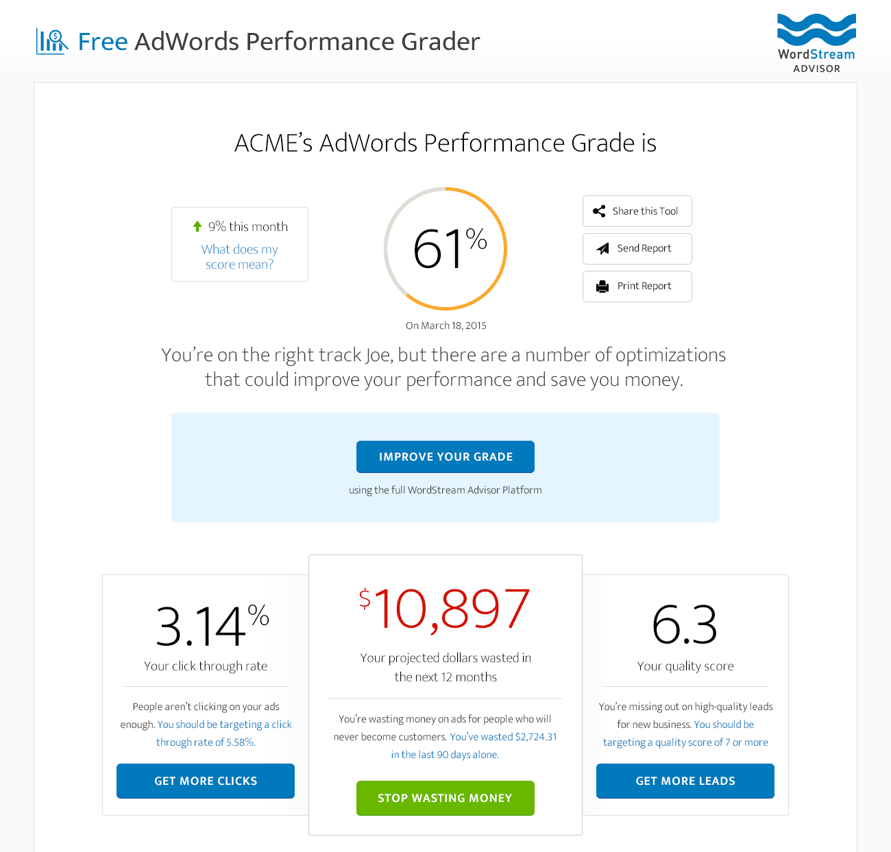 The WordStream AdWords Performance Grader – a consistently high-performing offer that provides genuine value to the prospect.