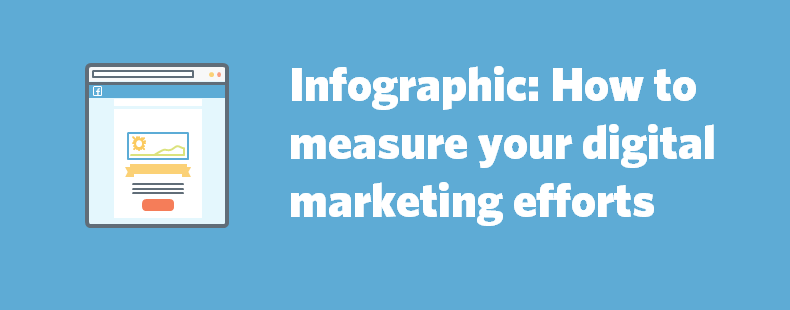 How to measure your digital marketing efforts