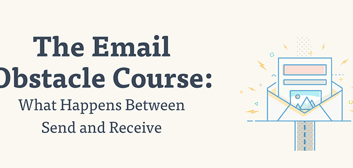 The Email Obstacle Course: What Happens Between Send and Receive