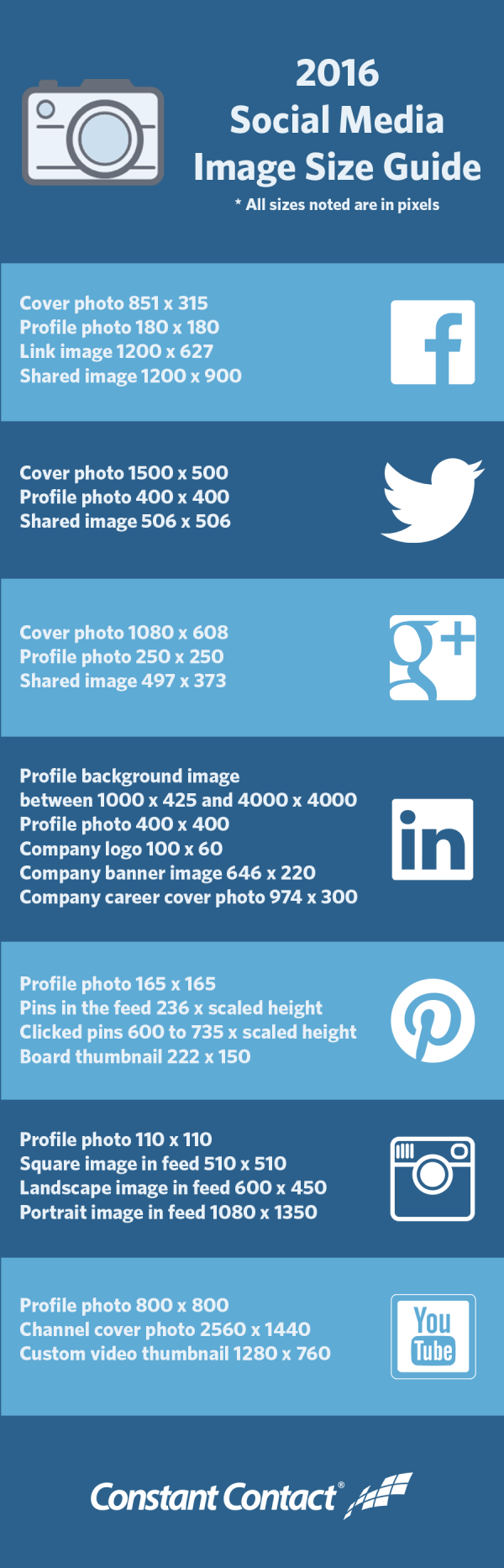 2016 Social Media Image Size Guide final