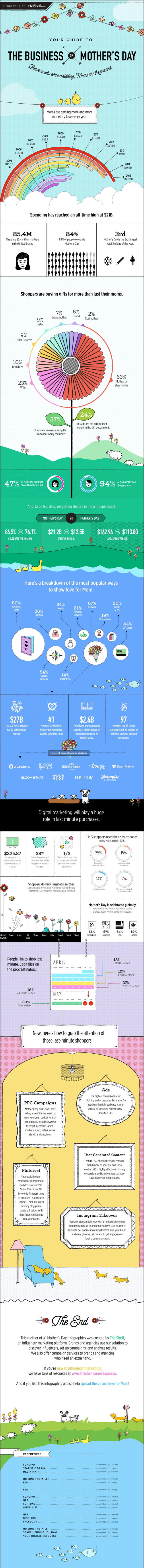 mothers-day-infographic-2016