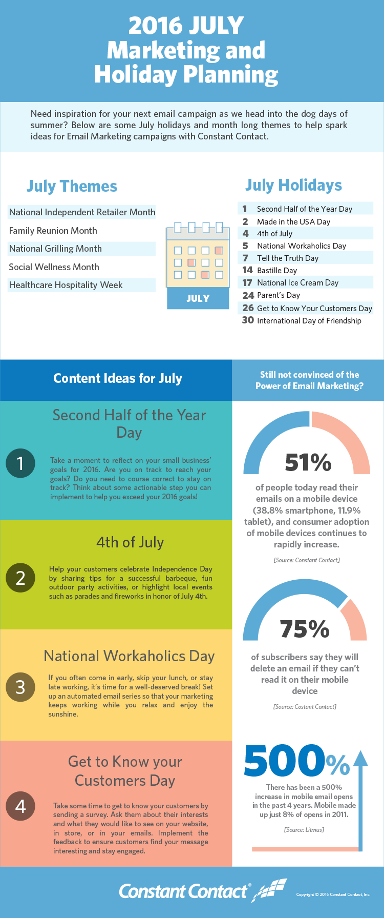 July Infographic 2016 Marketing Ideas