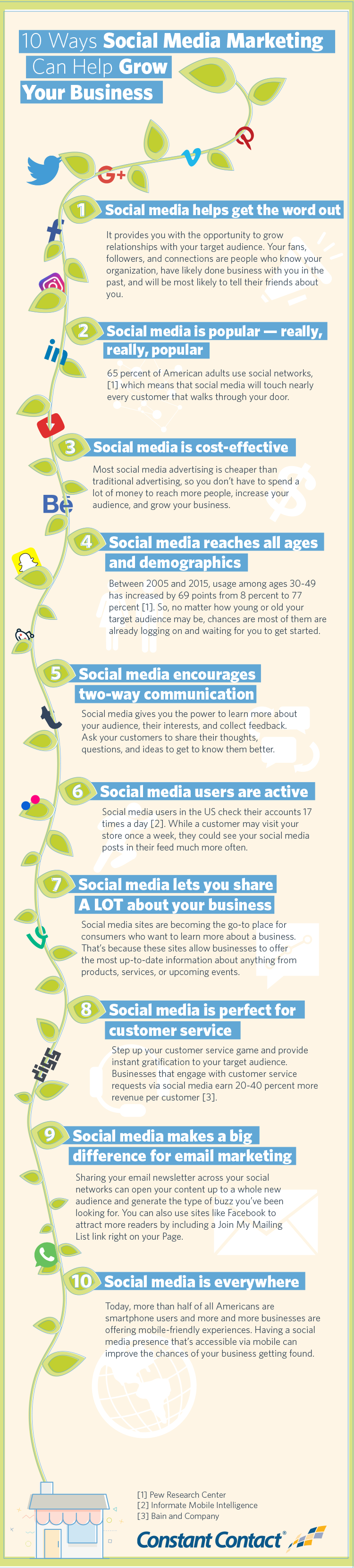 why-social-media-marketing-infographic
