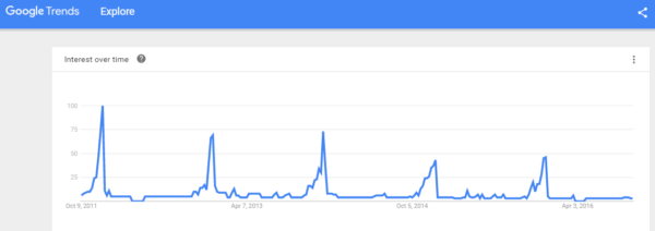 google-trends-screenshot