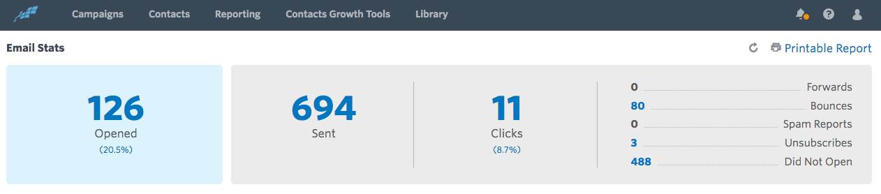 email-stats-image