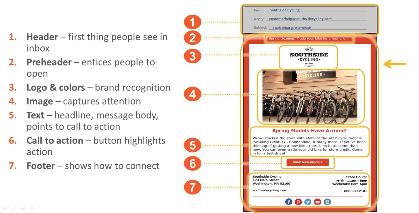 Design emails in seven steps