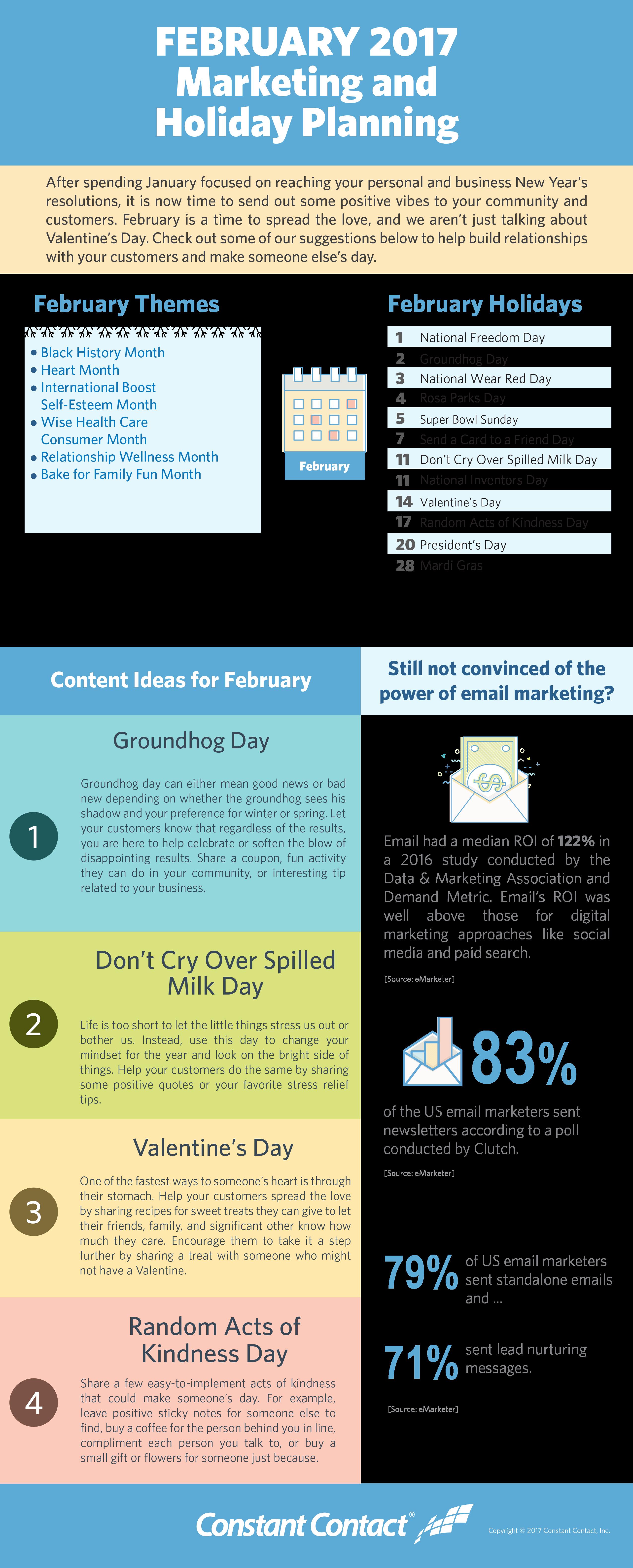February Infographic