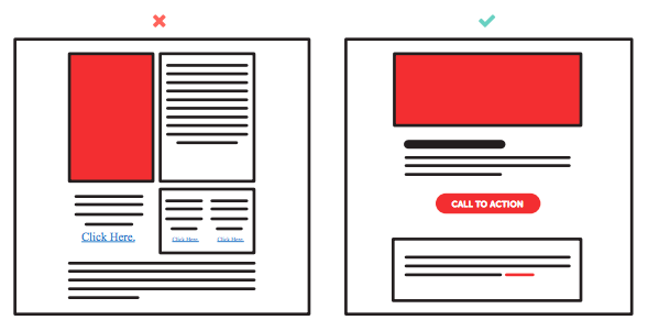 design emails with buttons