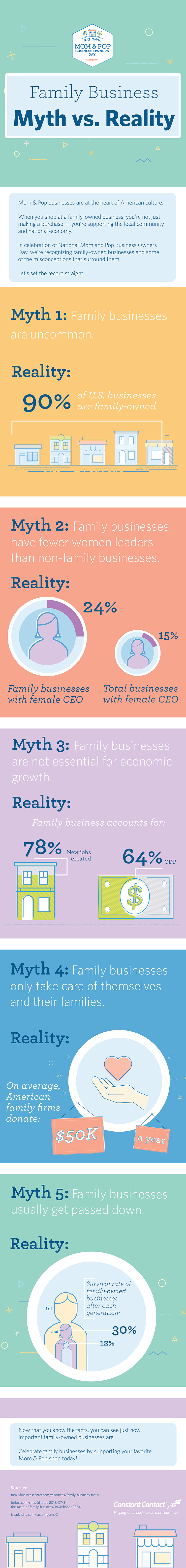 Family Business Myth vs Reality 1