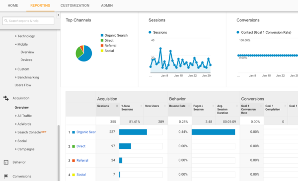 Google Analytics -- Traffic Sources