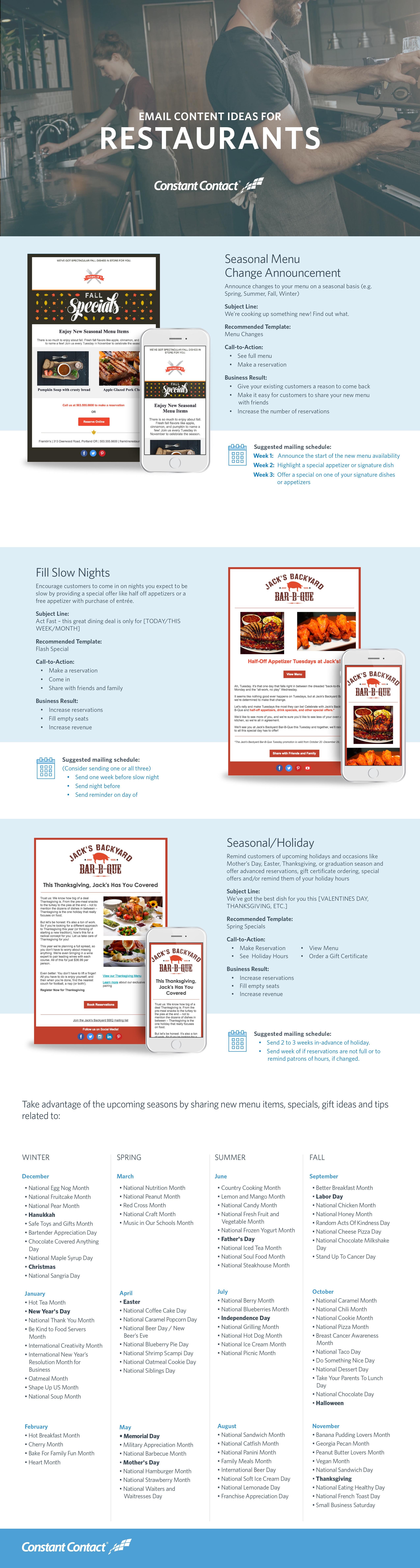 Restaurant email marketing infographic