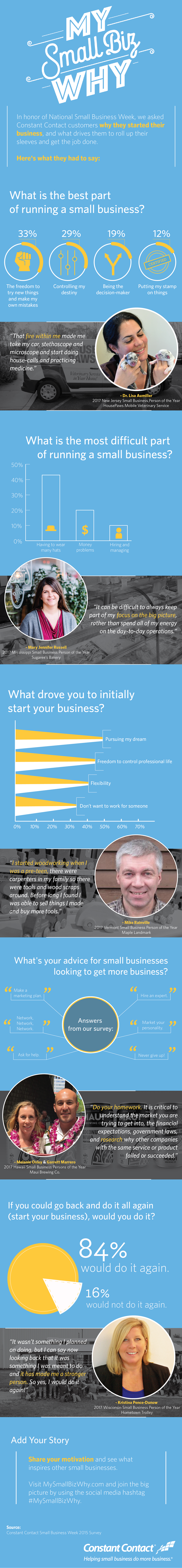 My Small Biz Why Infographic