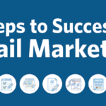 Successful Email Marketing Header