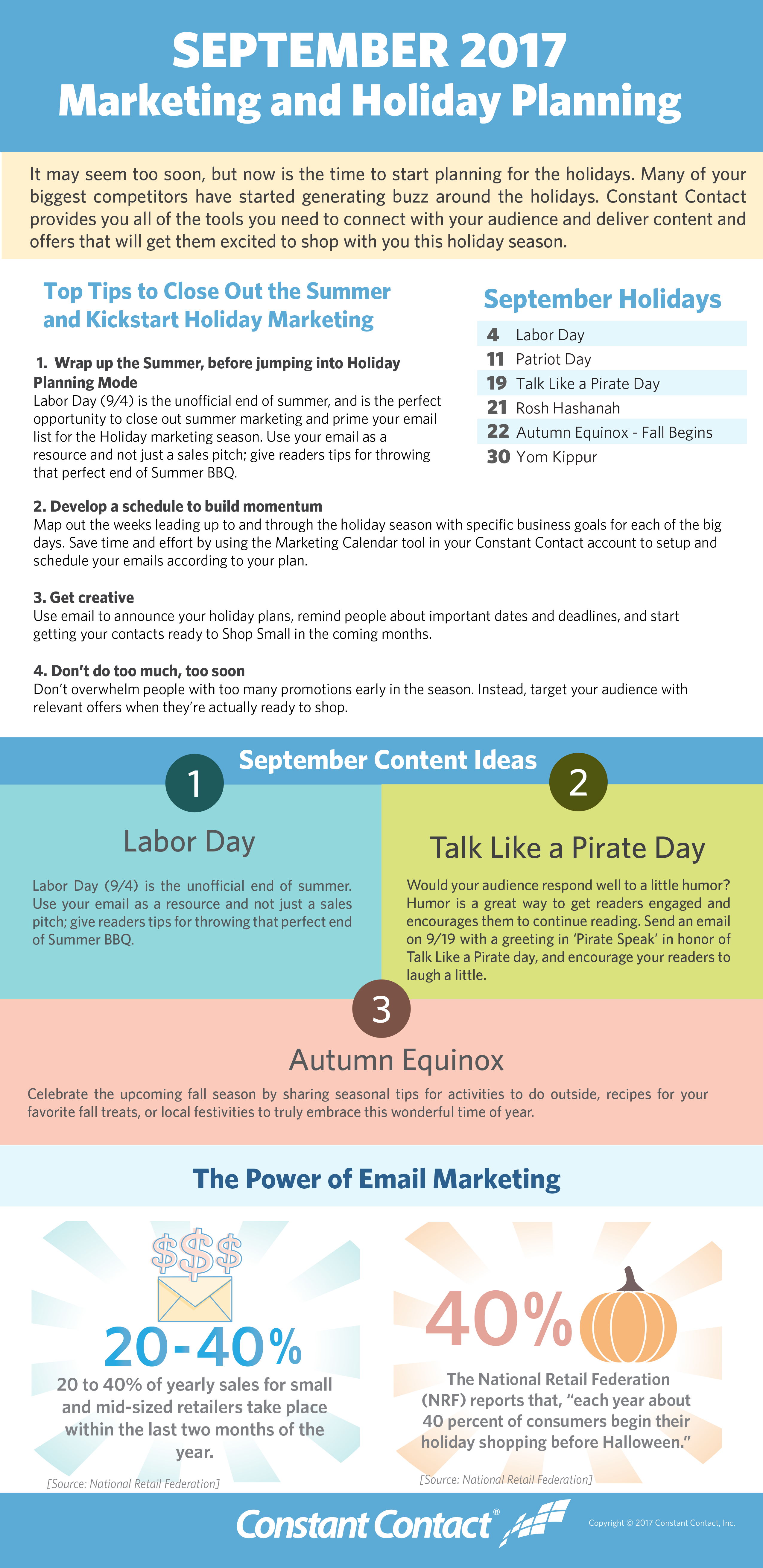 September 2017 marketing infographic