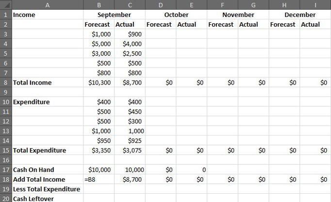 Cash Flow Excel Chart Example 3