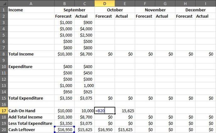 Cash Flow Excel Chart Example 4