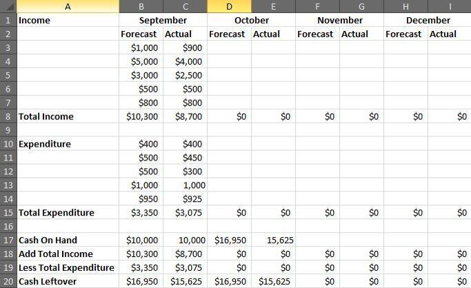 Cash Flow Excel Chart Example 5