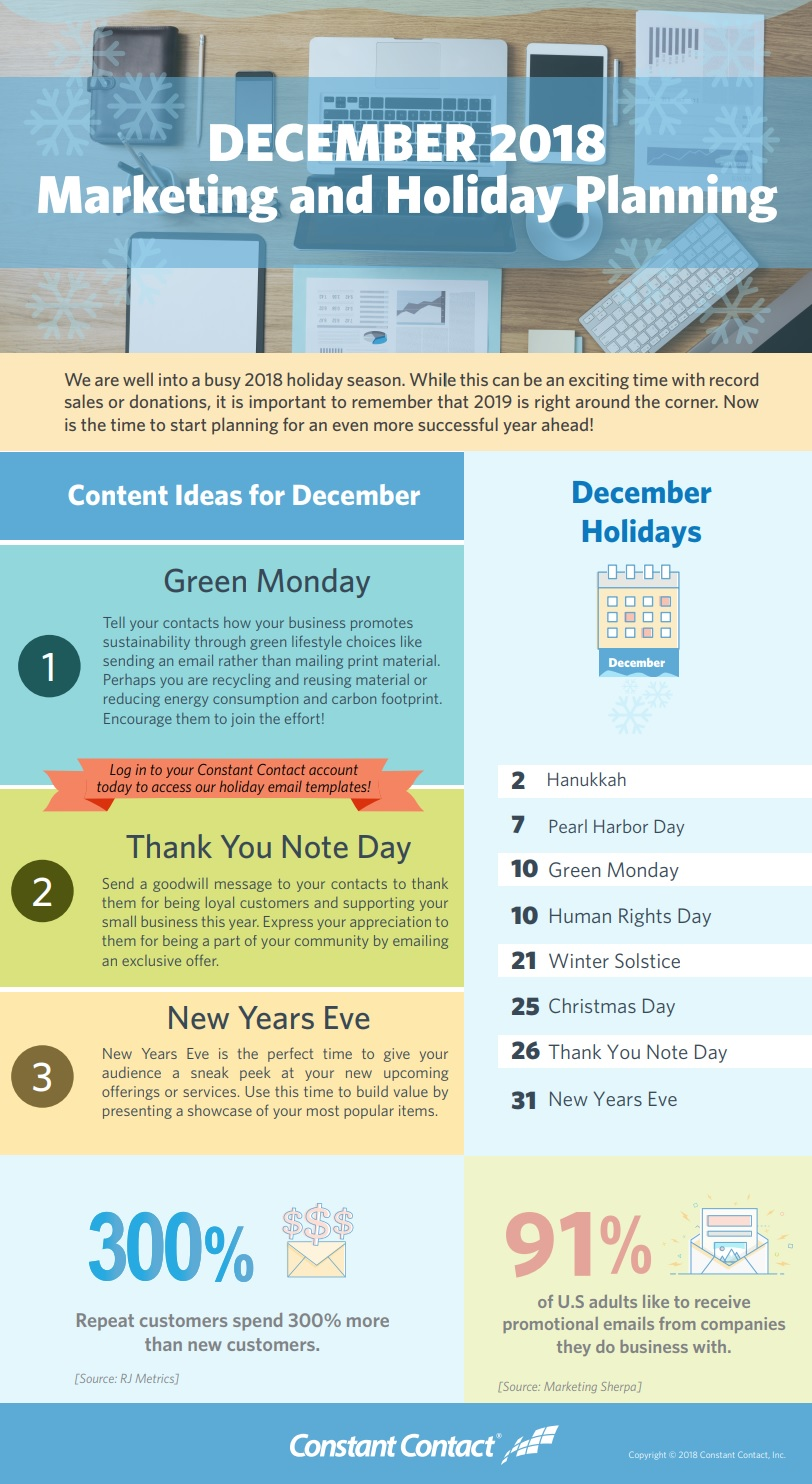 December Infographic