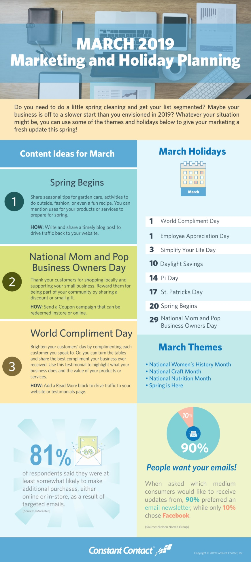 March Infographic