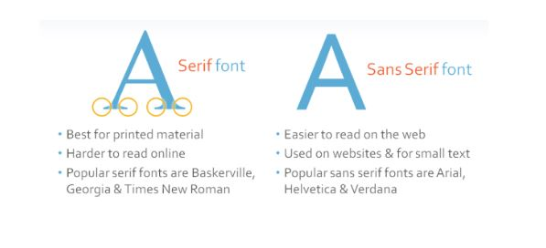 Product Page Font