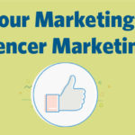 Rethink Your Marketing Strategy: Influencer Marketing 101