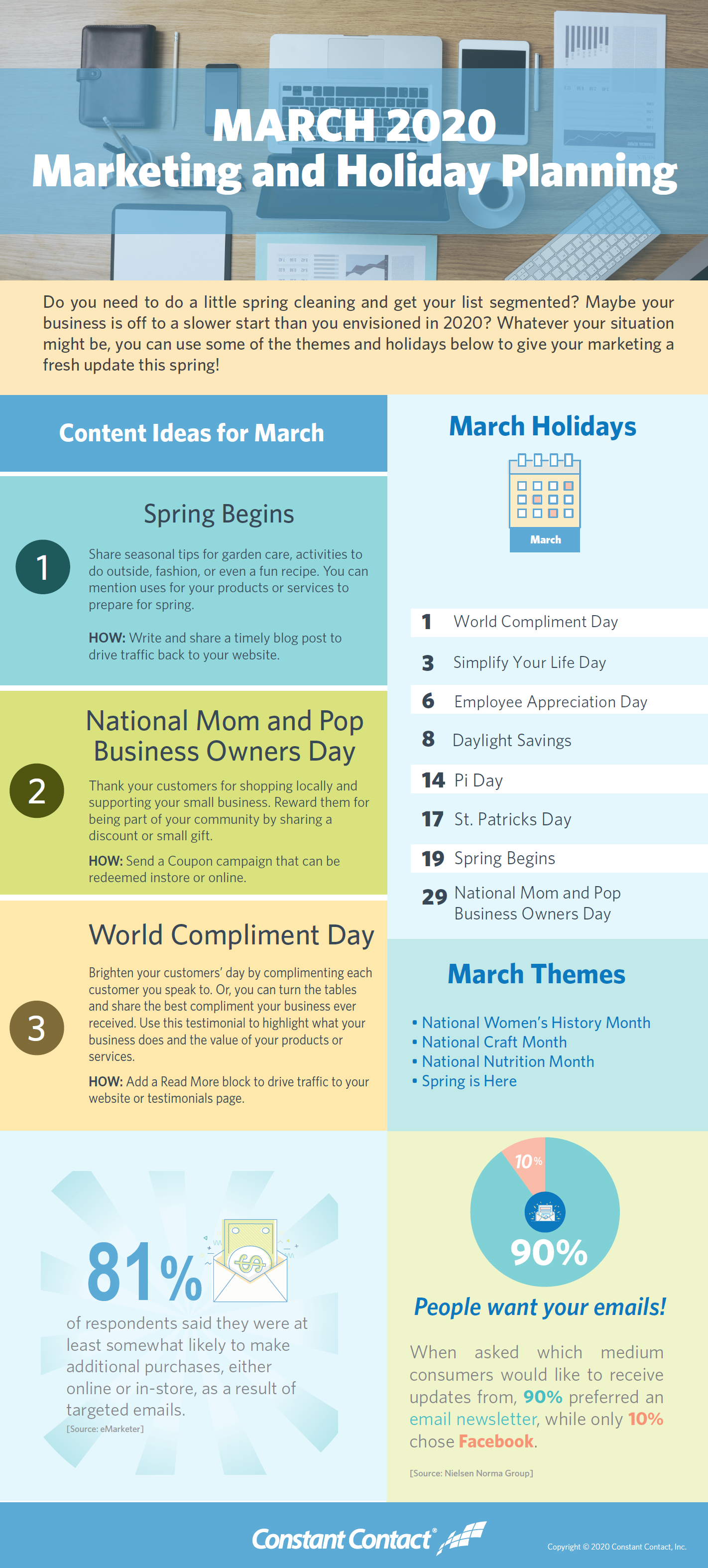 March 2020 Marketing and Holiday Planning infographic