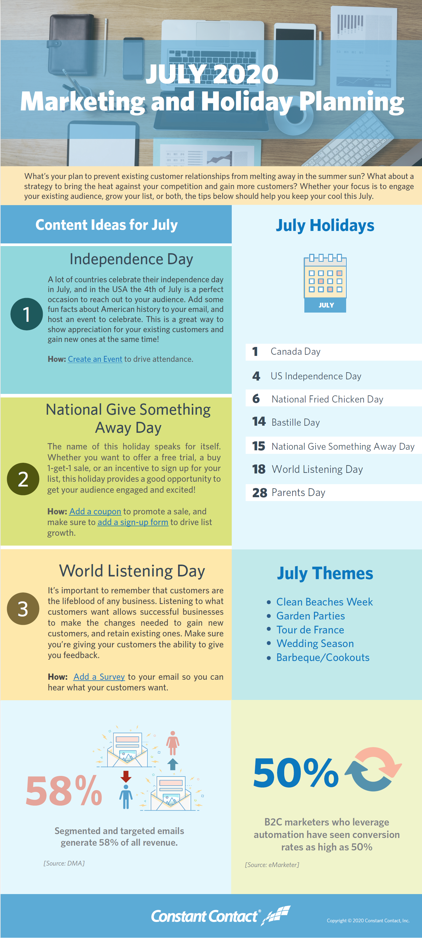 2020 July Marketing & Holiday Planning infographic