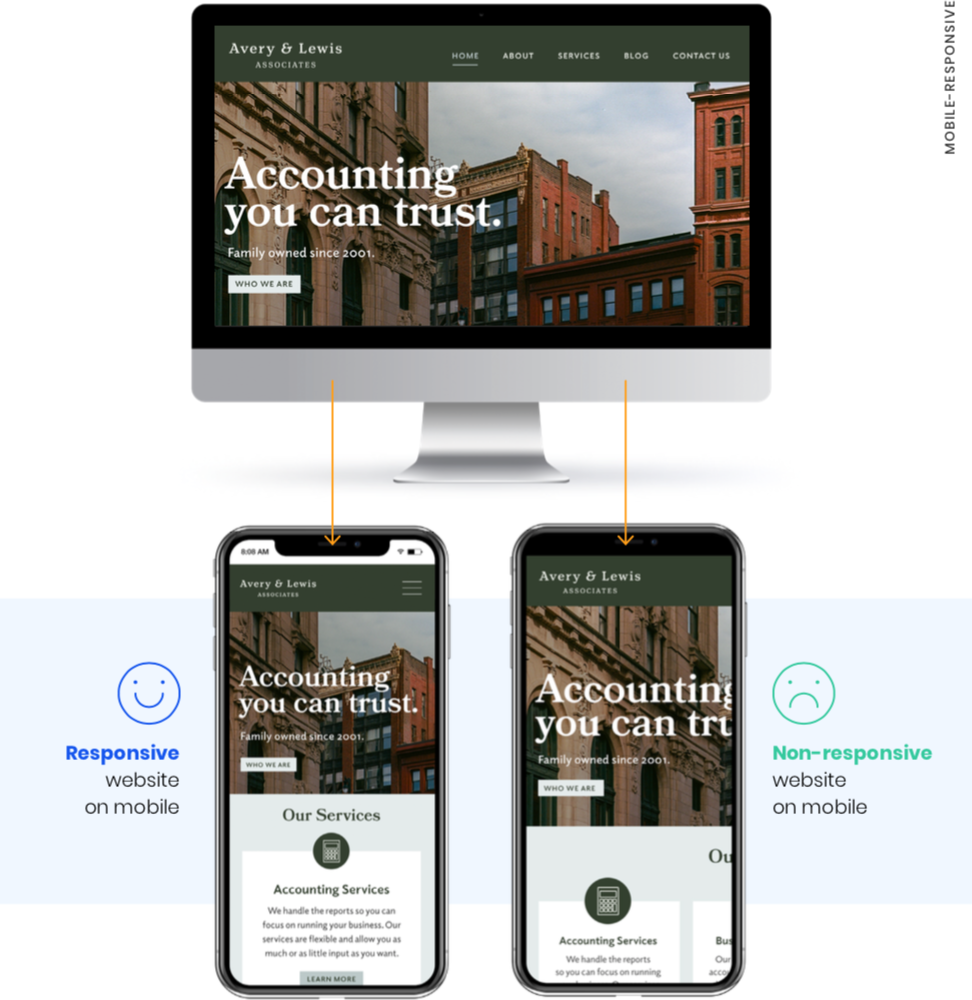 Professional services mobile website - accounting example