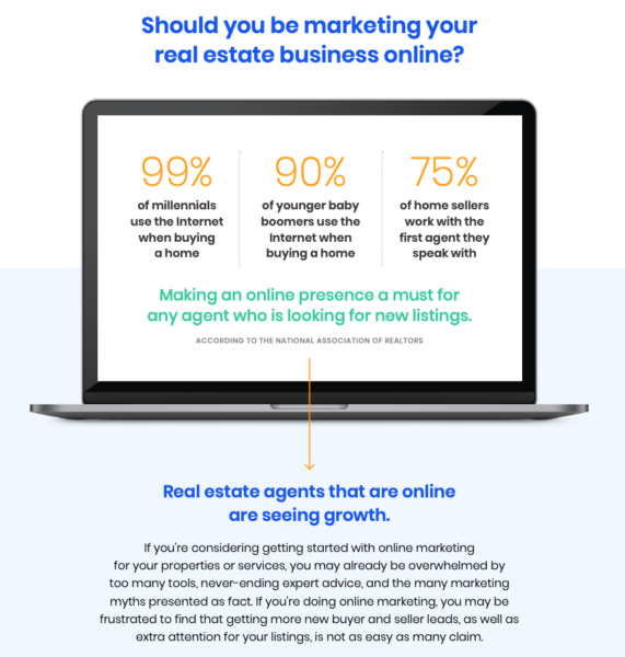Real estate agent marketing plan