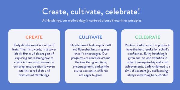 Ejemplo de sitio web de guardería: filosofía y plan de estudios