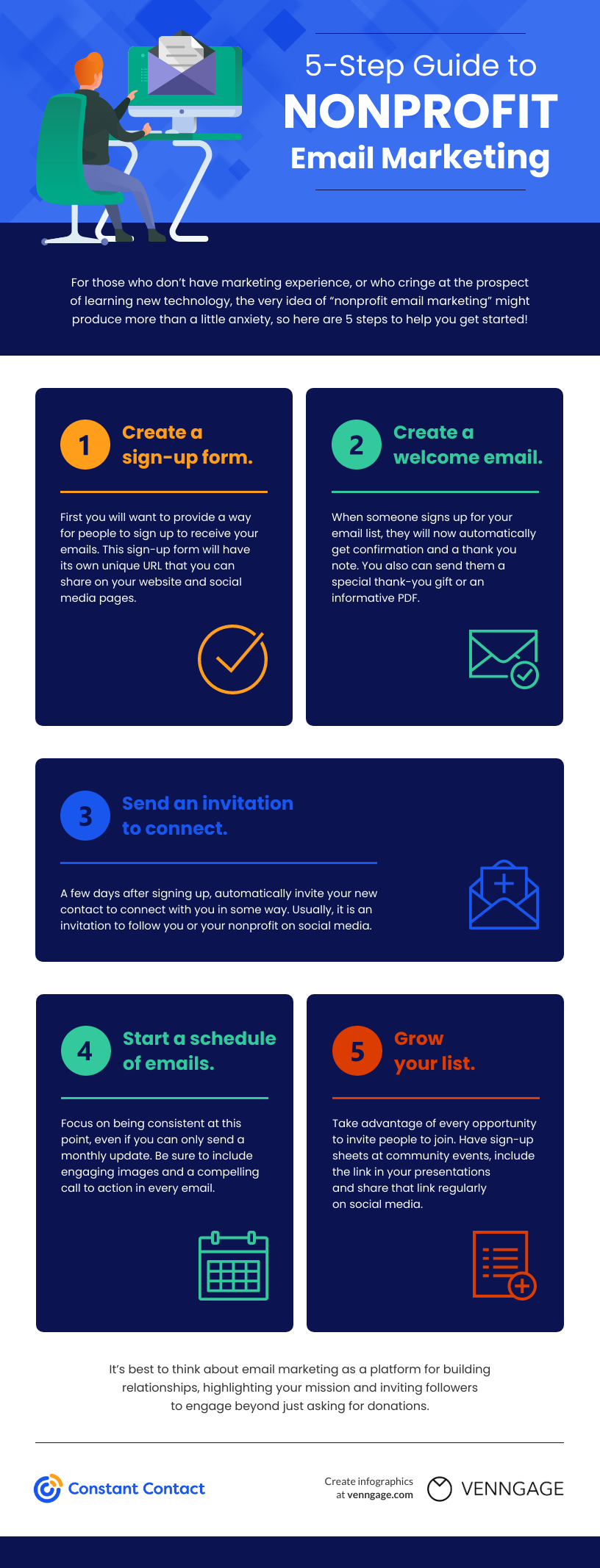 5-step guide to nonprofit email marketing