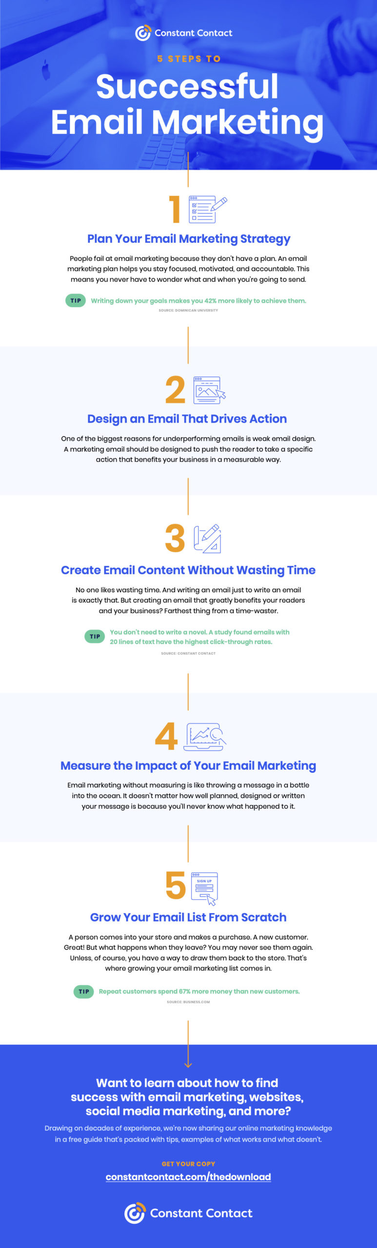 5 steps to successful email marketing guide